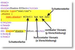 shadow_code