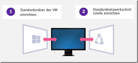 Bild Schritt 1: Starten Installation Virtuelle Maschine