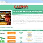 Der Aubau einer Affiliate-Seite mit Hilfe von WordPress