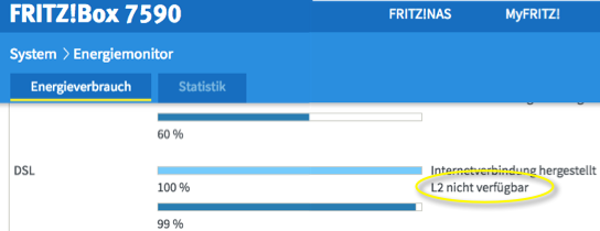 Screenshot Fritz!Box Energiemonitor